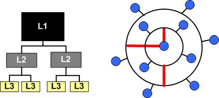 pyramid-circle1
