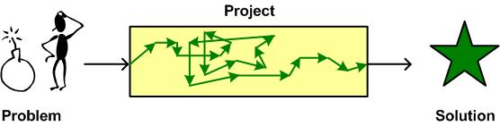 solution-path