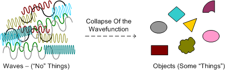 Wavefunction Collapse