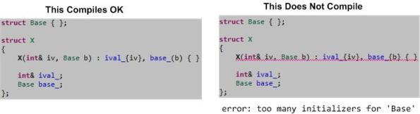Base Error