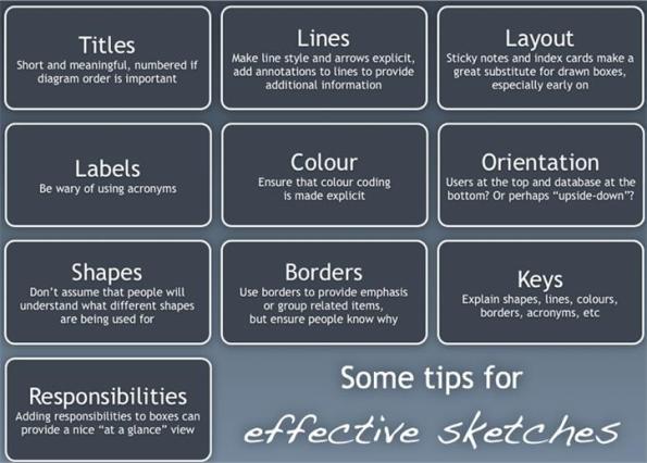 arch sketch tips