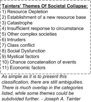 Collapse of Complex Societies | Bulldozer00's Blog
