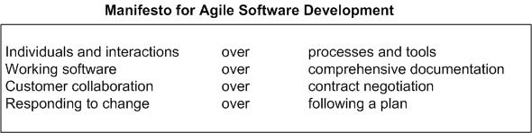 agile 4