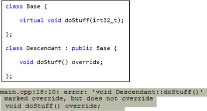 override keyword