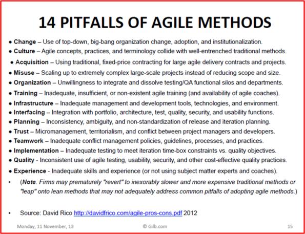 Agile Pitfalls