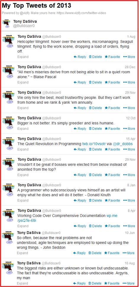 Top 10 Tweets 2013