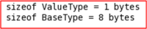 Value Type Size