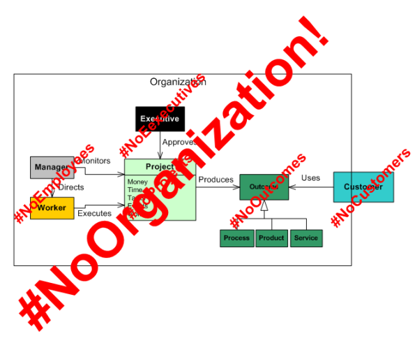 NoOrganization