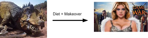 Diet Makeover