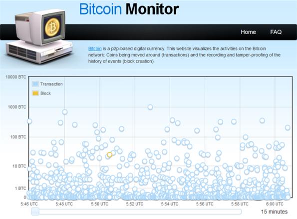 bitcoinmonitor