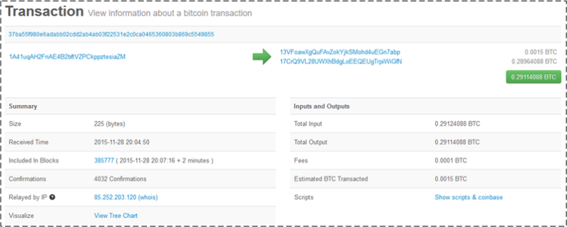 tiptransaction