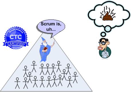 certified scrum