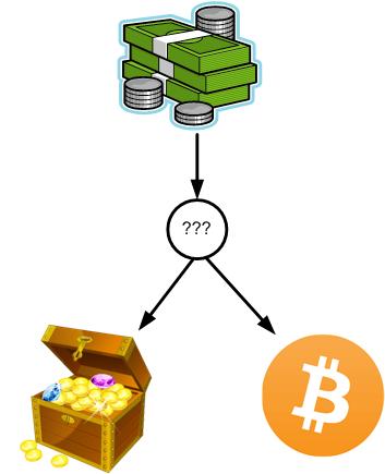 bitcoinorgold