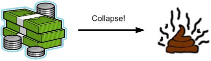 USDcollapse