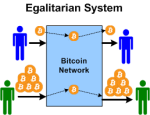 EgalitarianBitcoin